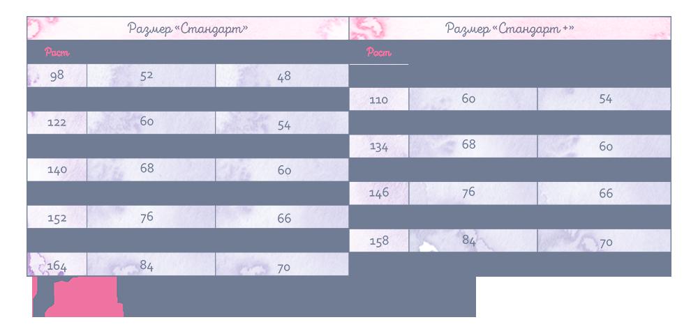 Таблица размеров для девочек